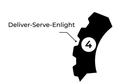 Deliver_Serve_Enlight-1