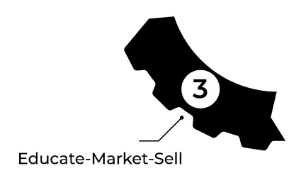 Educate_Market_Sell-1